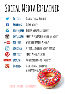 social-media-explained-donuts