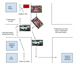 diagramofmynearmiss