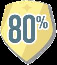 80% Feedback Ratio at NetGalley
